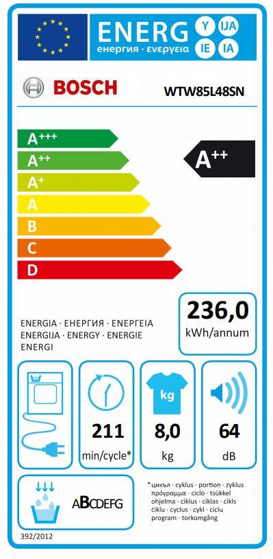 Energimärkning för bästa torkumlaren just nu